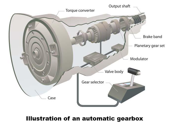 Professional Transmission Repairs Torquay - Torquay Transmissions